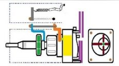 How fuel injection pump works.