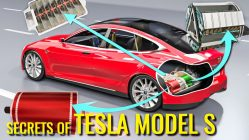 Simple animation: How electric car works