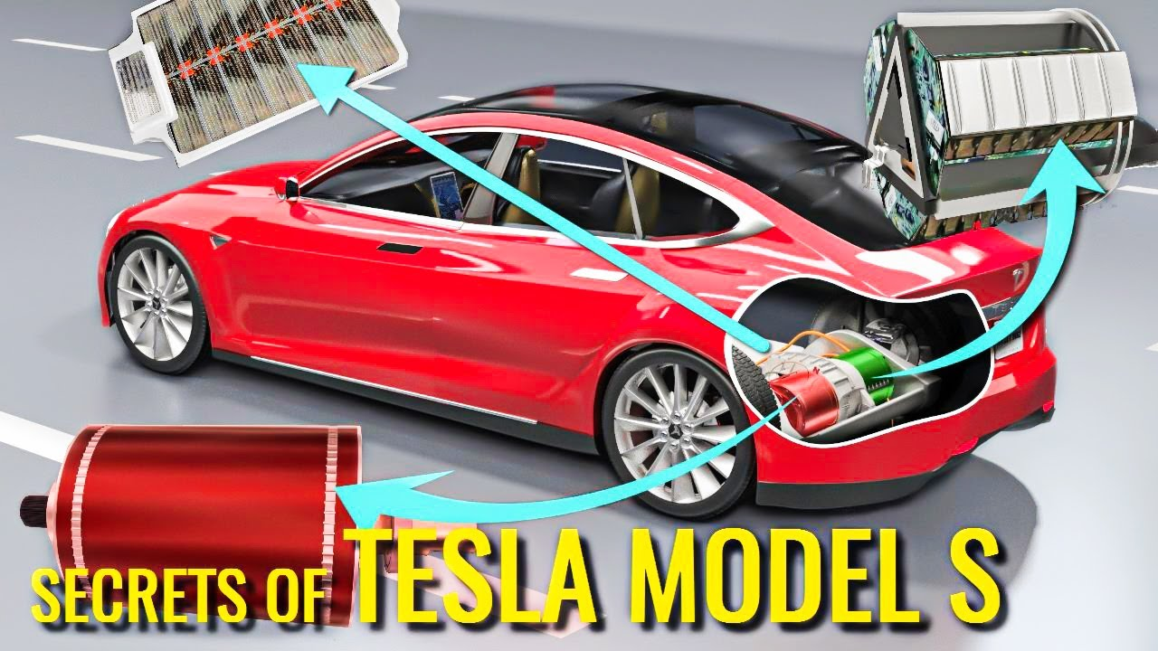 Simple Animation How Electric Car Works Techtrixinfo